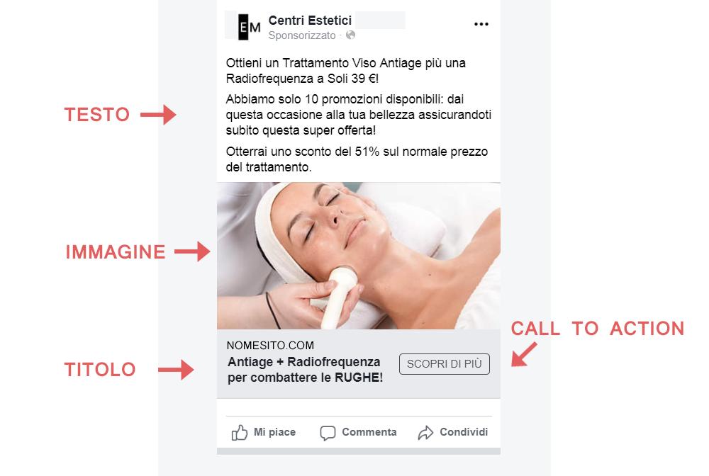 Esempio di annuncio pubblicitraio su Facebook